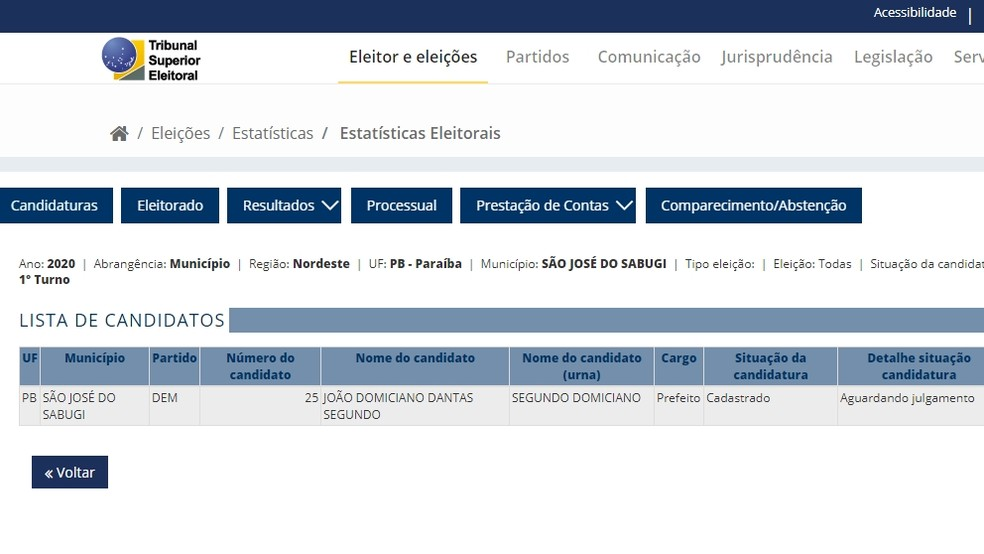 sao jose do sabugi tem apenas um candidato a prefeito em 2020 1 - Eleições 2020: São José de Sabugi tem apenas um candidato a prefeito