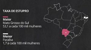 whatsapp image 2020 09 16 at 094559 300x164 - Paraíba registra menor taxa de estupro do país em 2020, segundo Monitor da Violência