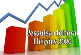 Mais duas pesquisas de intenção de voto no segundo turno em João Pessoa são registradas; total chega a três