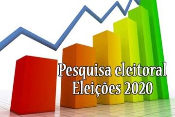 Pesquisa eleitoral - QUARTA DE FOGO GALDINIANA: O que dizem as pesquisas Ibope e Consult? - por Rui Galdino