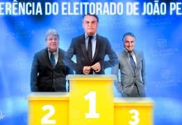 IBOPE EM JOÃO PESSOA: Bolsonaro supera João Azevêdo e Luciano Cartaxo em avaliação positiva