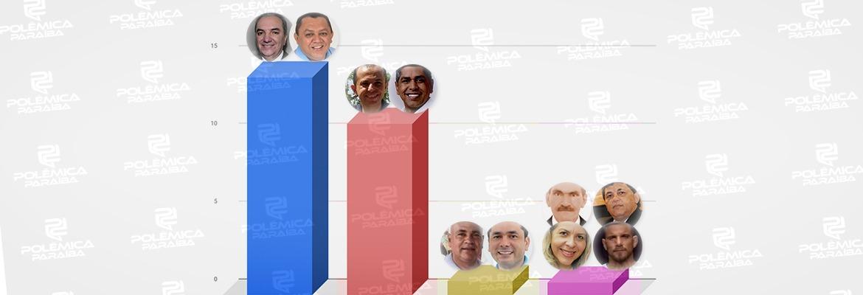 WhatsApp Image 2020 10 21 at 15.07.09 - PESQUISA CONSULT/ARAPUAN: confira os 27 vereadores mais lembrados na pesquisa espontânea