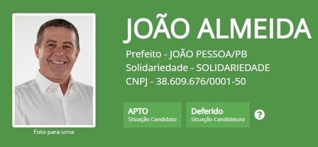 joao almeida deferido - MAIS UM: João Almeida tem candidatura a prefeito de João Pessoa deferida pelo TRE-PB