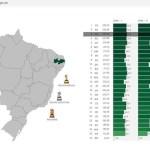 paraiba - Paraíba fica em 3º lugar no Ranking da Qualidade da Informação Contábil e Fiscal