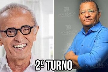 Pesquisa Datavox para 2º turno em João Pessoa: Cícero tem 46,5% e Nilvan 35,4%