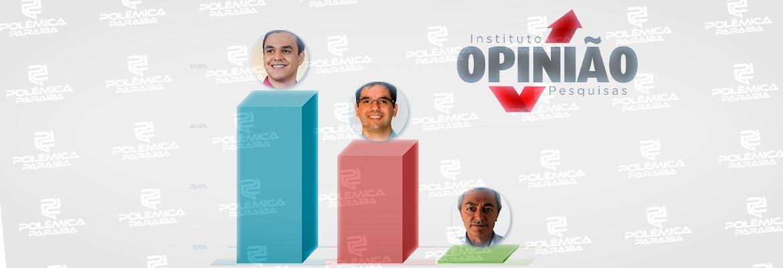 WhatsApp Image 2020 11 06 at 10.52.35 - ELEIÇÕES EM BANANEIRAS: pesquisa opinião aponta vitória de Matheus Bezerra com 52% dos votos; veja os números