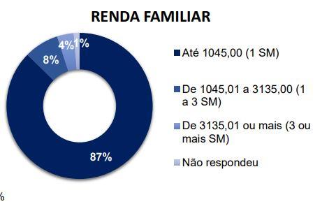 eleitorado33 - ELEIÇÕES EM DAMIÃO: pesquisa Certifica/Polêmica Paraíba aponta Simone liderando com 43% ; Reginaldo da farmácia com 34%, e Roberta com 16%; confira os números