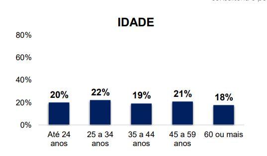 eleitoradoss - ELEIÇÕES EM DAMIÃO: pesquisa Certifica/Polêmica Paraíba aponta Simone liderando com 43% ; Reginaldo da farmácia com 34%, e Roberta com 16%; confira os números