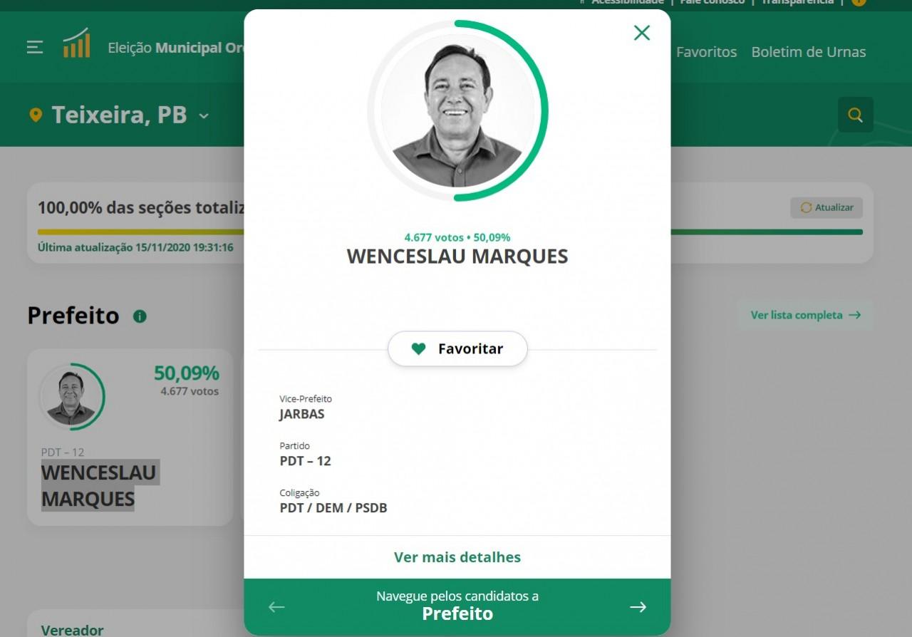 teixeira - ELEIÇÕES 2020: Wenceslau Marques é eleito prefeito de Teixeira-PB