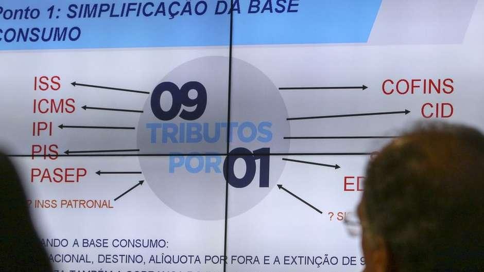 """113771917pec110 - Governo Bolsonaro tem seis """"pedras no sapato"""" para a economia em 2021 - VEJA"""