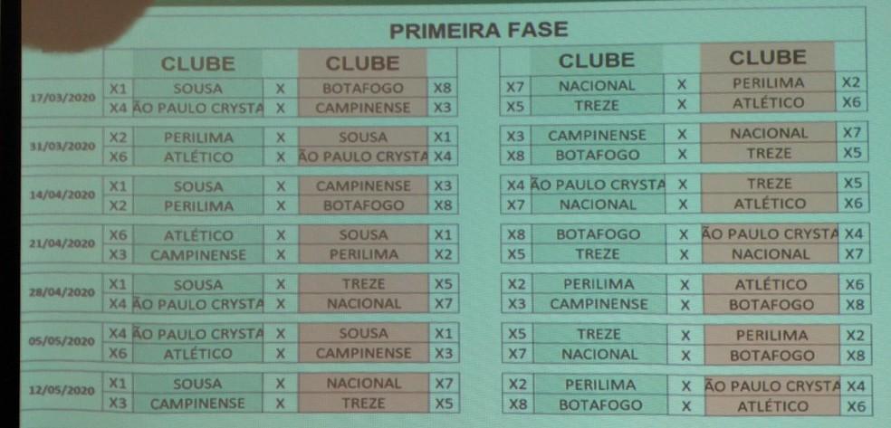 tabela paraibano - HABEUS CAMPEONATO: Paraibano 2021 começa em 17 de março - VEJA FORMATO