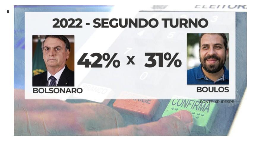 4 1 - XP/Ipespe: Moro vence Bolsonaro no segundo turno - VEJA NÚMEROS