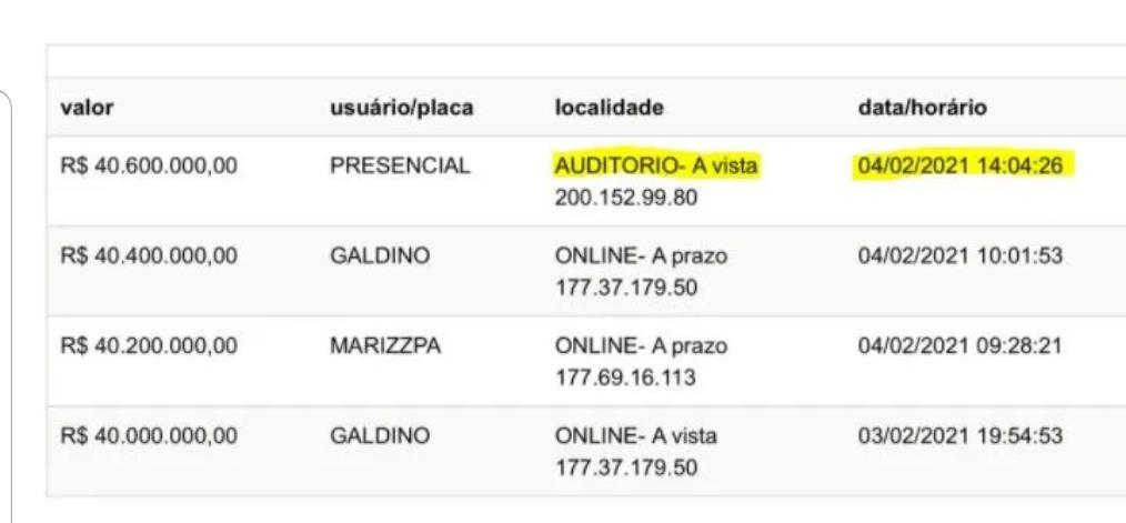 WhatsApp Image 2021 02 27 at 11.49.32 - POLÊMICA DO HOTEL TAMBAÚ: Grupo A. Gaspar diz que não pode fazer pagamento à vista e pede a justiça que seja feito de forma parcelada