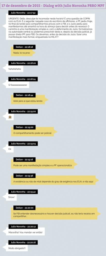 dialogo1 mensagens indicam parceria com fbi na operacao que mirou triplex do guaruja - Mensagens indicam parceria da Lava Jato e FBI no caso do tríplex do Guarujá; CONFIRA O CONTEÚDO