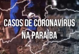 NESTE DOMINGO! Paraíba confirma 818 novos casos de Covid-19 e 31 óbitos