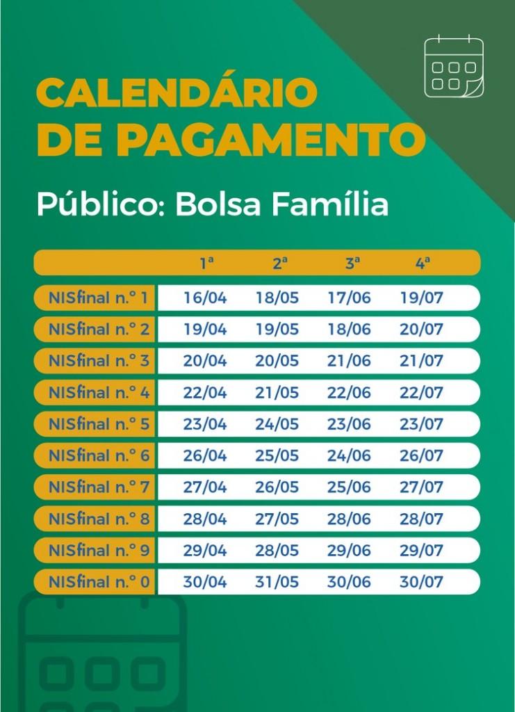 calendario auxilio parcelas consolidado bolsa familia - Caixa paga hoje auxílio emergencial a nascidos em setembro; veja calendário