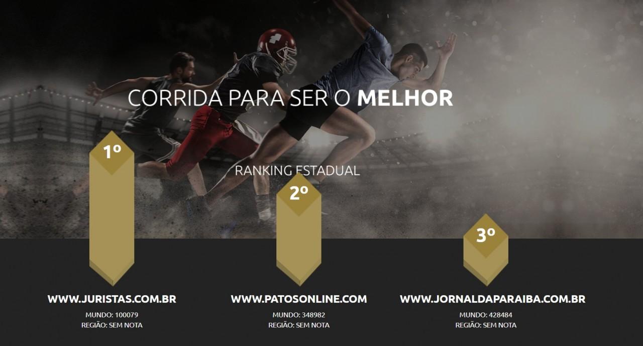 1 1 - TOP SITES: saiba mais sobre a ferramenta do Polêmica Paraíba que traz o ranking de todos os sites do estado