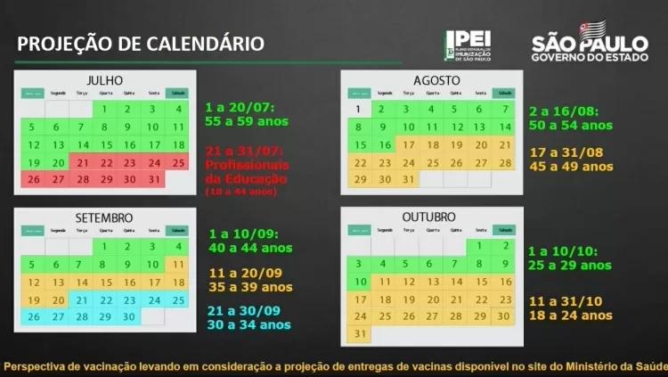 projecao vacinacao doria - Doria promete vacinar toda a população adulta de SP contra a Covid-19 até o fim de outubro; veja cronograma