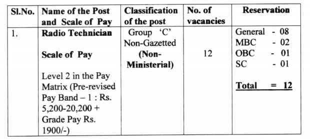 Pondicherry Police Salary