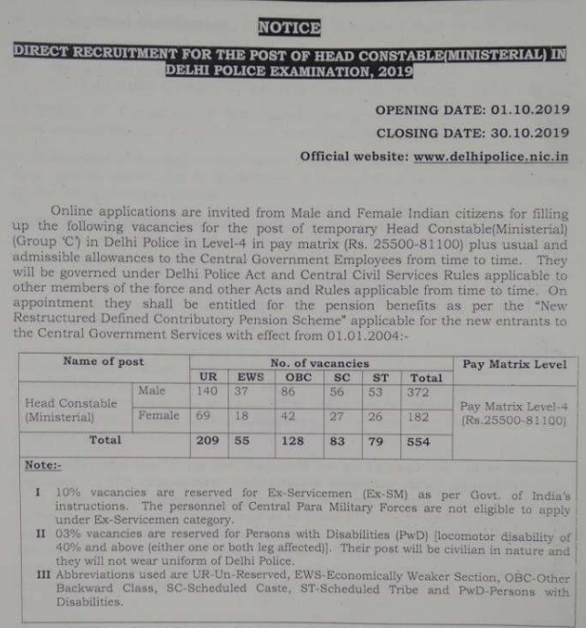Delhi Police Head Constable Bharti 2019