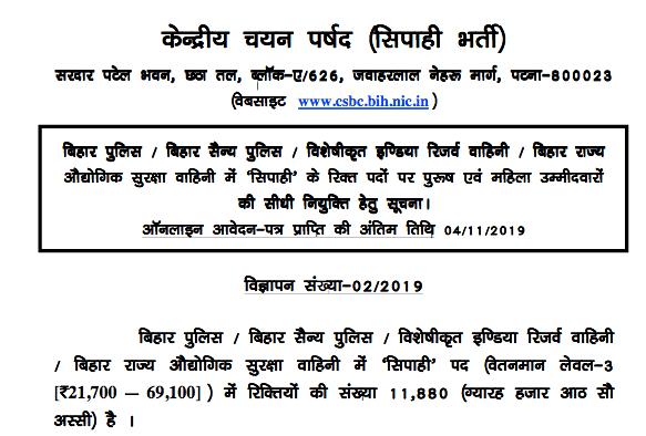 Bihar Police Bharti 11880