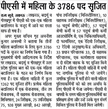 UP Police New Bharti 2020