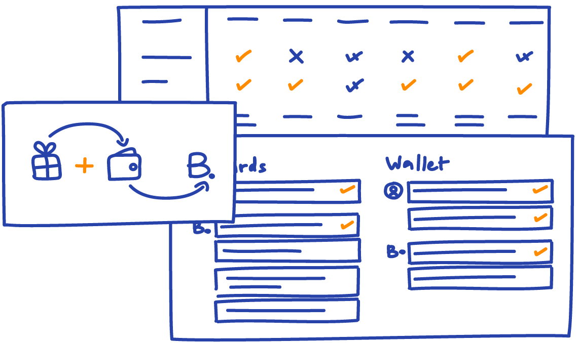 Rewards-Wallet-research