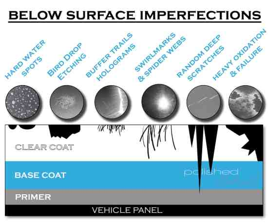 paint-correction-information