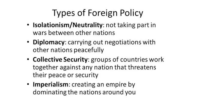 Types Of Foreign Policy
