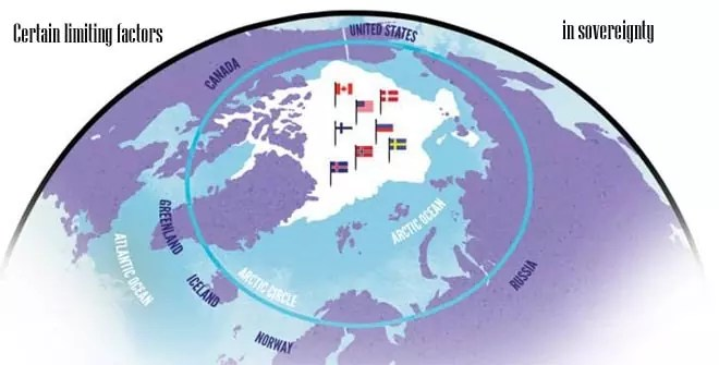 Certain limiting factors in sovereignty