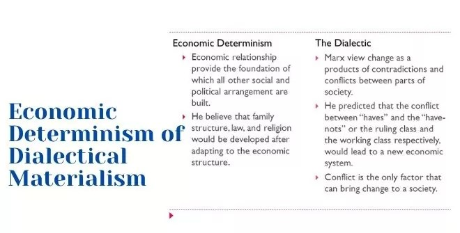 Economic Determinism of Dialectical Materialism