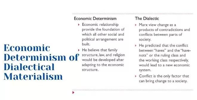 Economic Determinism of Dialectical Materialism