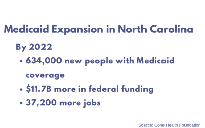 Medicaid Expansion: Now, Not Later