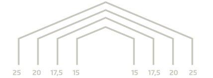 lagerhaller gamma1