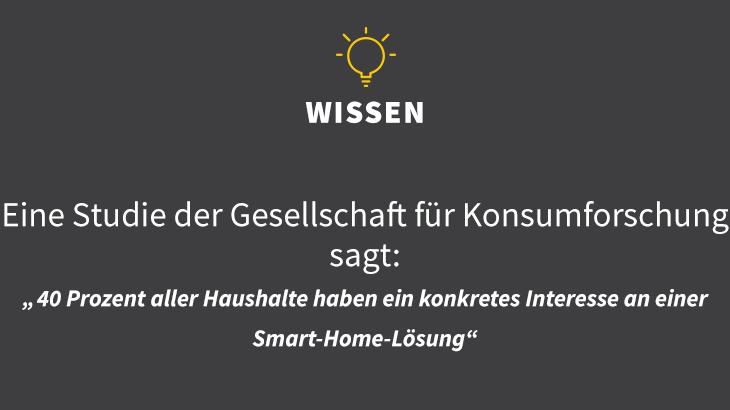 Smart-Home-Lösungen stoßen auf reges Interesse bei Konsumenten
