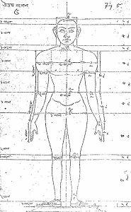 Indian_murti_(statue)_proportions_posture_shape_design_05