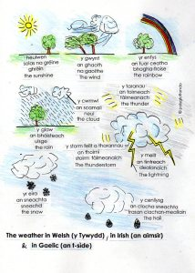 weather celtic