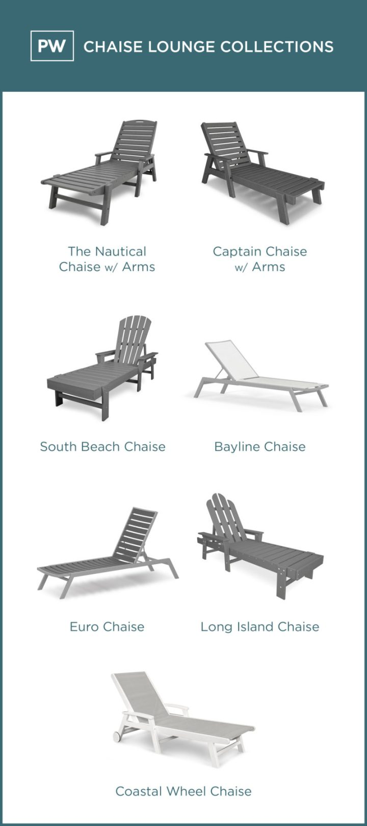 types of chaise lounge chairs