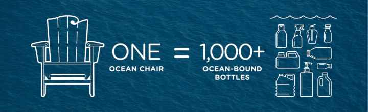 One Ocean Chair equals 1,000+ ocean-bound containers