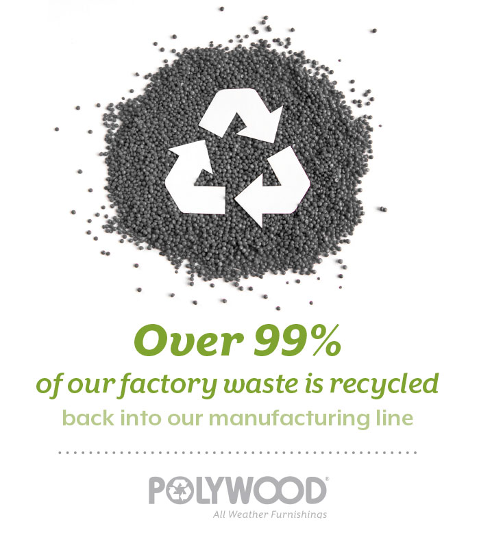 Recycling-Waste-Stream-POLYWOOD