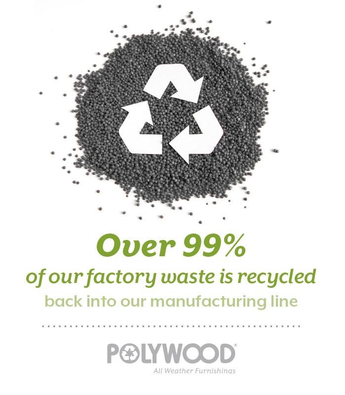 Recycling-Waste-Stream-POLYWOOD