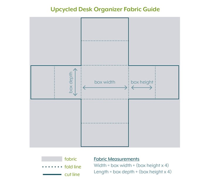 Upcycled Desk Organizer Fabric Guide