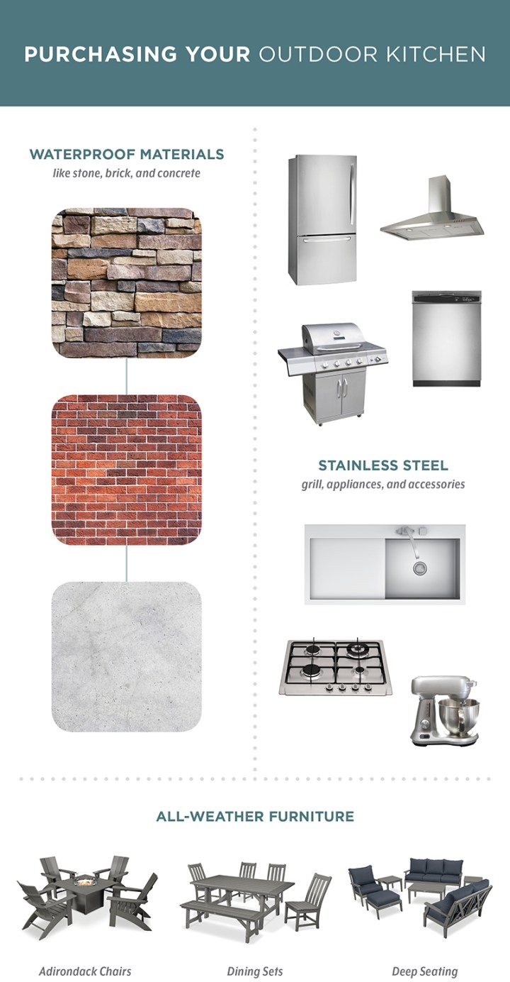 Planning an Outdoor Kitchen | POLYWOOD Blog