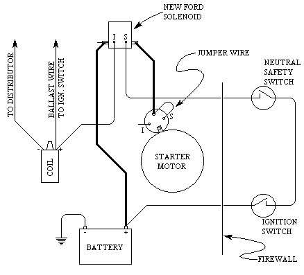Exelent A Street Rod Wiring Schematic Photo - Electrical Circuit ...
