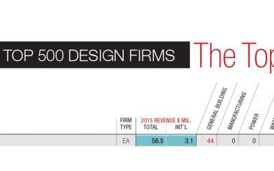 Pond Moves up ENR Top 500 Design Firms