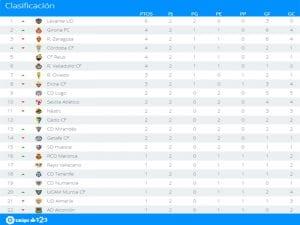 Clasificación   Jornada 2ª   LaLiga 1 2 3   Temporada 2016-2017   30/08/2016