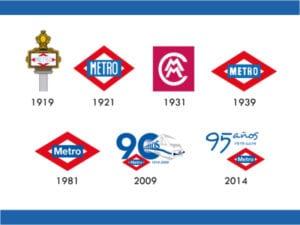 Sistema PATO se completa en línea 1 de Metro   Evolución logotipos Metro de Madrid (1919-2014)