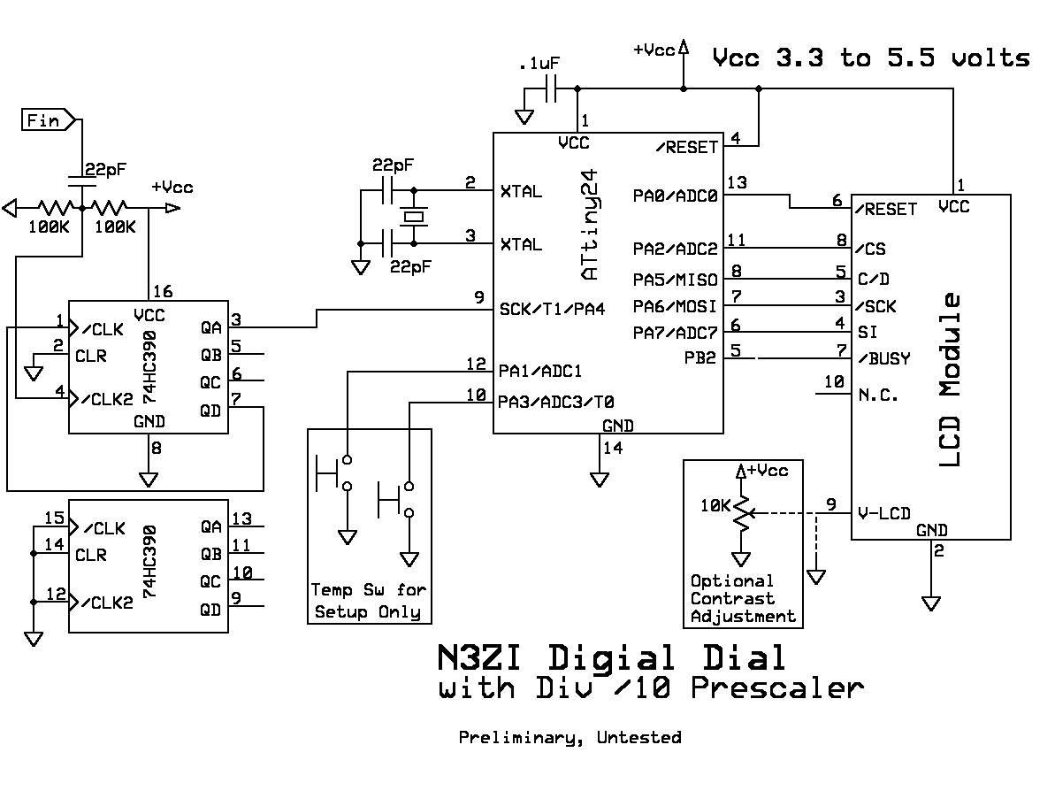 N3zi Digital Dial Prescaler Examples