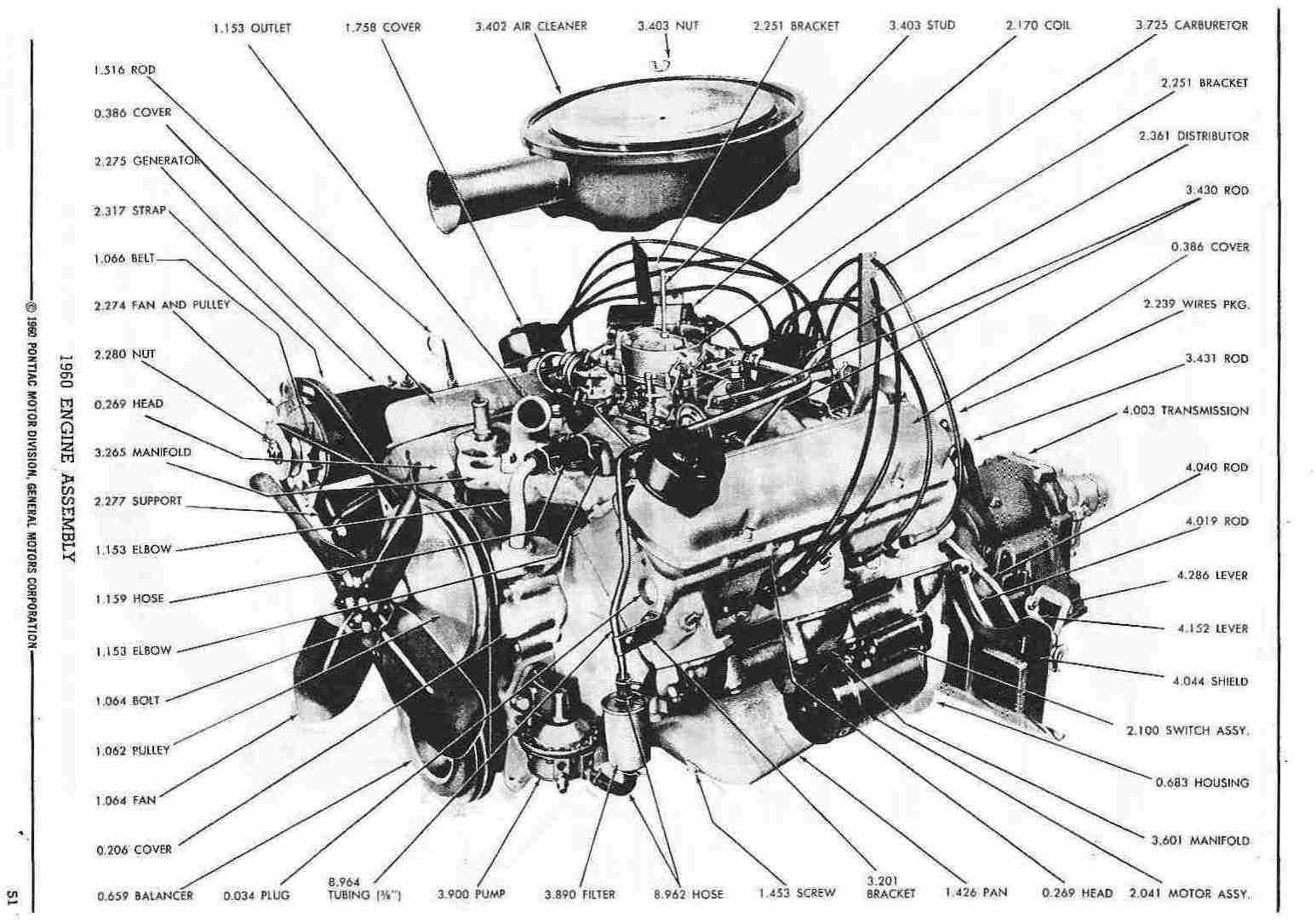 Car Engine Names Of Parts