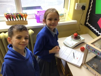 Making Predictions in Year 3!